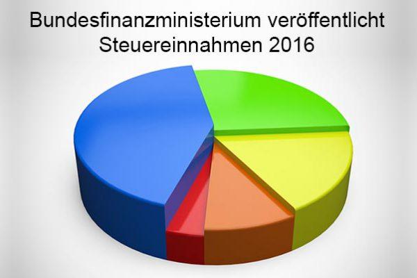 Steuereinnahmen 2016